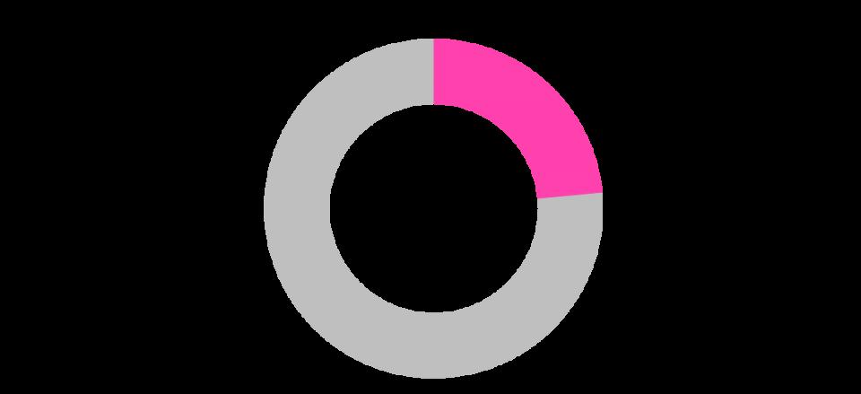 %e6%9c%ac%e6%9d%a5%e3%81%ae%e6%8e%a1%e7%94%a8%e5%9f%ba%e6%ba%96%e3%82%84%e7%a4%be%e9%a2%a8%e3%81%8b%e3%82%89%e3%81%af%e5%a4%96%e3%82%8c%e3%82%8b%e3%81%8c%e3%80%81%e6%9c%9f%e5%be%85%e3%82%92%e8%be%bc