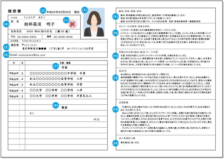 Pr 履歴 書 自己 履歴書|テンプレート5種類のダウンロードが可能 /