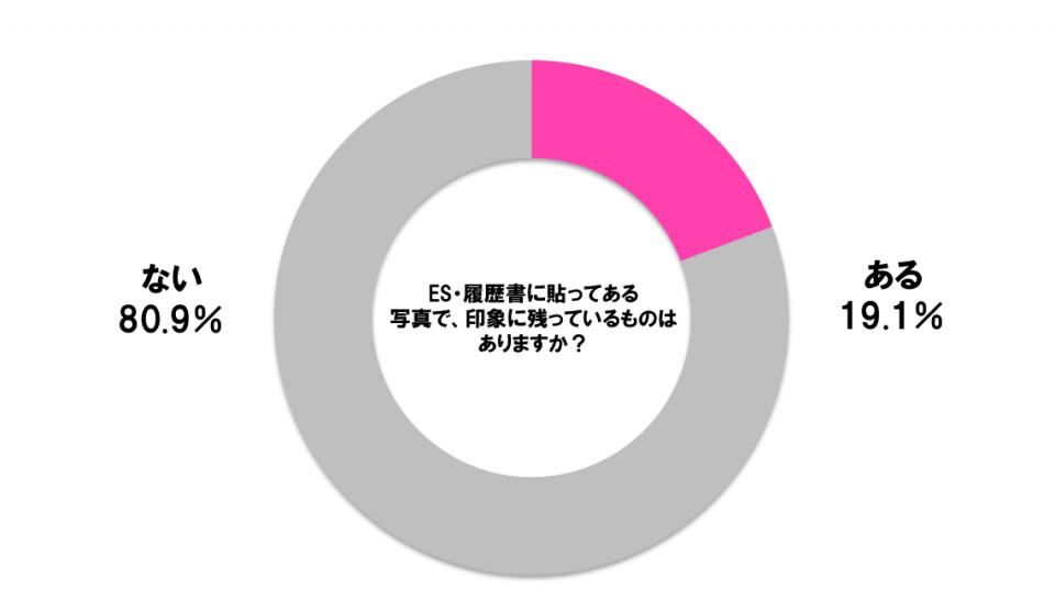 es%e3%81%a6%e3%82%99%e5%8d%b0%e8%b1%a1%e3%81%ab%e3%83%bb%e3%83%bb
