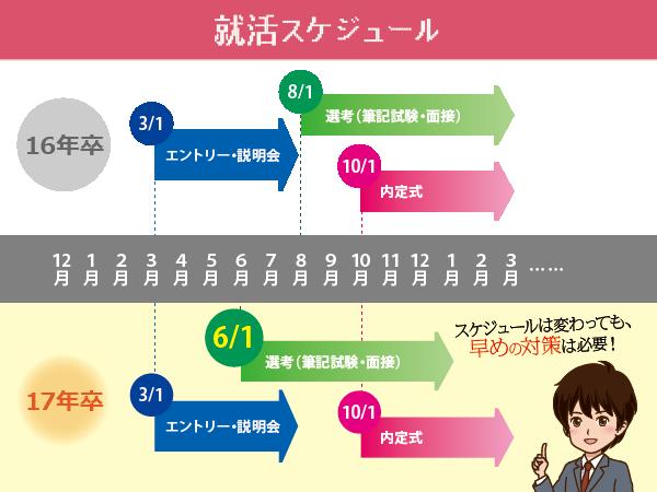 20151100_経団連の発信-画像①