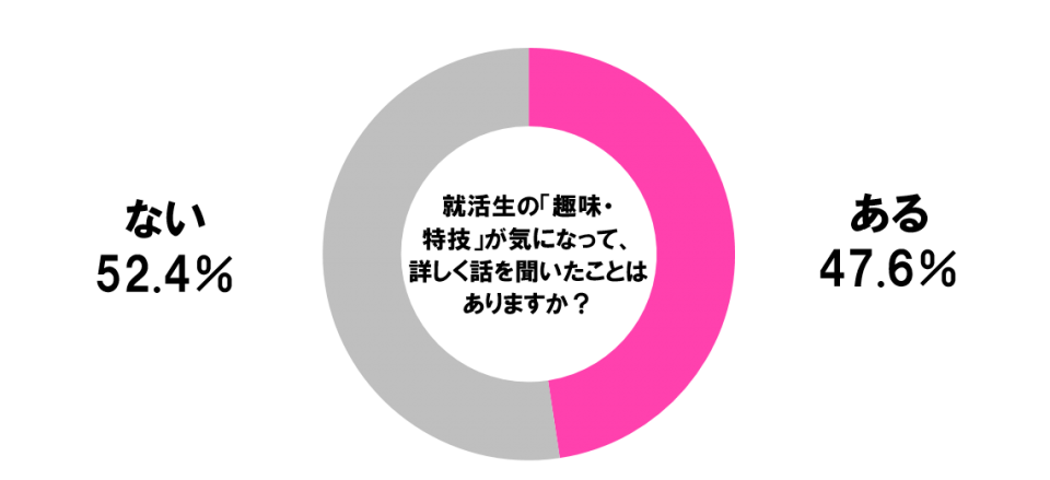 %e5%b0%b1%e6%b4%bb%e7%94%9f%e3%81%ae%e3%80%8c%e8%b6%a3%e5%91%b3%e3%83%bb%e7%89%b9%e6%8a%80%e3%80%8d%e3%81%8c%e6%b0%97%e3%81%ab%e3%81%aa%e3%81%a3%e3%81%a6%e3%80%81%e8%a9%b3%e3%81%97%e3%81%8f%e8%a9%b1
