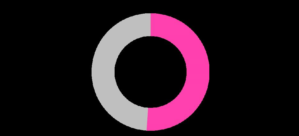 %e4%bb%95%e4%ba%8b%e3%81%ab%e3%81%a4%e3%81%84%e3%81%a6%e3%80%81%e3%81%82%e3%81%aa%e3%81%9f%e3%81%af%e3%81%a9%e3%81%a1%e3%82%89%e3%81%8c%e8%89%af%e3%81%84%e3%81%a8%e8%80%83%e3%81%88%e3%81%be%e3%81%99